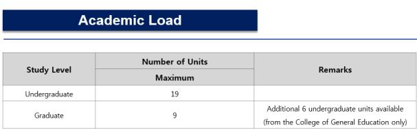 academic load